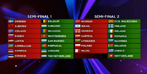 В Копенгагене состоялась жеребьевка стран-участниц Евровидения 2014.