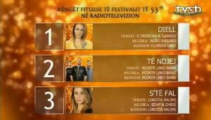 Elhaida Dani представит Албанию на Евровидении 2015 в Вене.