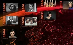 Австрийский дом-музыки проведет выставку посвященную 60-летию Евровидения.
