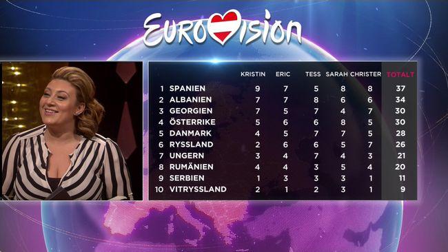 Второй выпуск шведского превью-шоу «Inför Eurovision - 2015».
